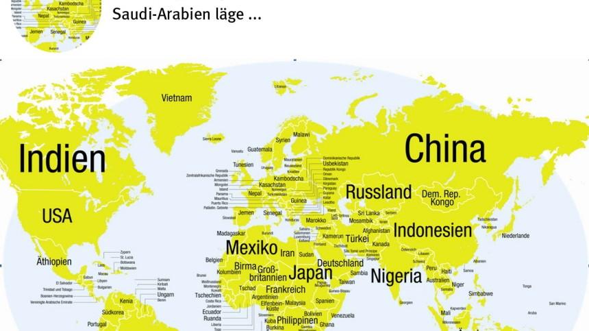 Wenn Deutschland...