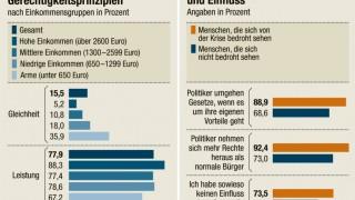Vorurteile Vorurteile in Deutschland