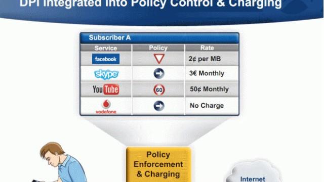 Netzneutralität Präsentation Mobilfunkprovider