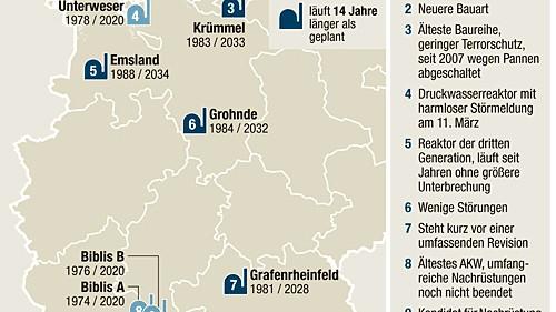 atomkraftwerke, deutschland