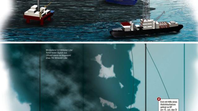 Deepwater Horizon Deepwater Horizon: Ein Jahr danach