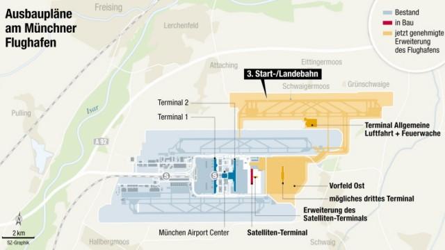 Dritte Start- und Landebahn Flughafen München Freising Erding Attaching Schwaigermoos MUC Airport