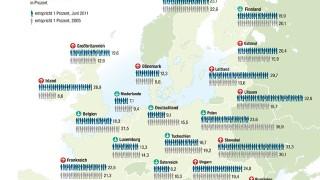 Jugendarbeitslosigkeit Europa
