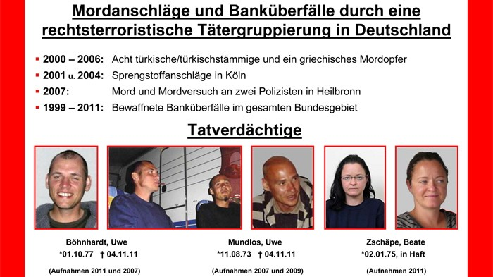 rechter Terror Ermittlungen über Rechtsterrorismus in Deutschland