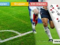 EM-Spielplan 2012