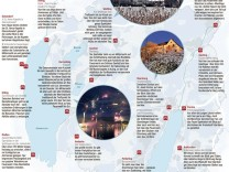 Starnberg Silvester Aussichtspunkte