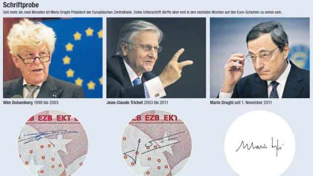 EZB Europäischer Zentralbank