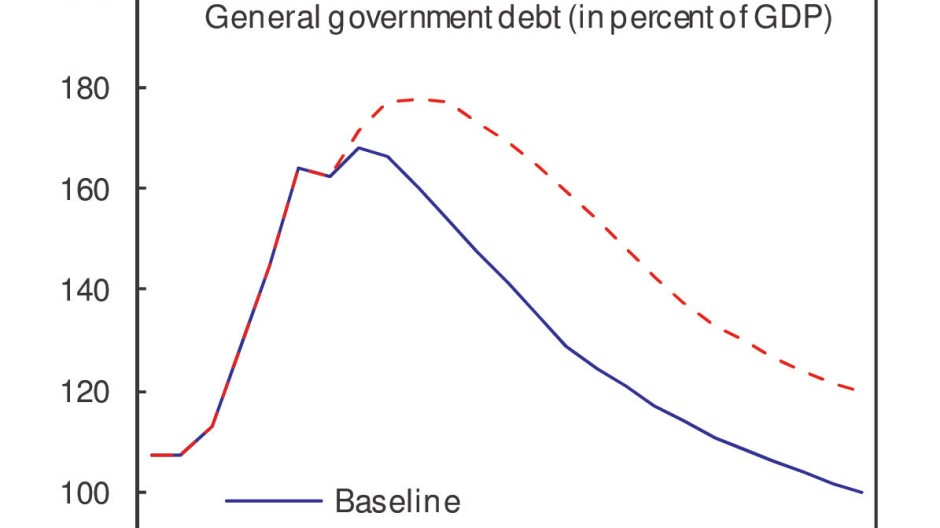 griechenland schulden troika bericht.jpg