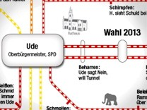 Teaser politisches S-Bahn-Netz