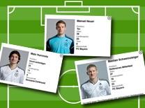 Fußball Kader Dt Teaser