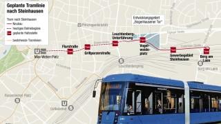 Tram Münchner Osten