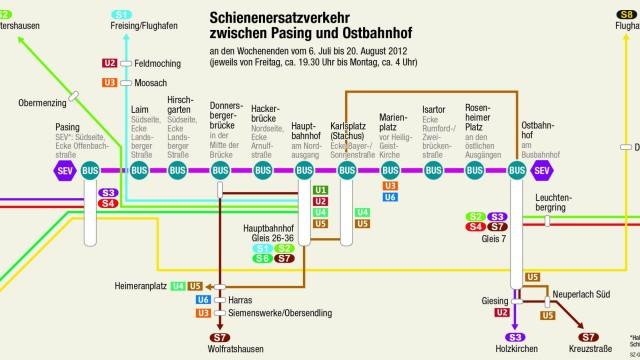 S Bahn München Ohne Stammstrecke München Süddeutschede