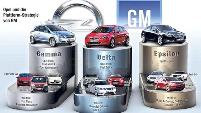 Opel Opel: Zukunftstrategie gesucht