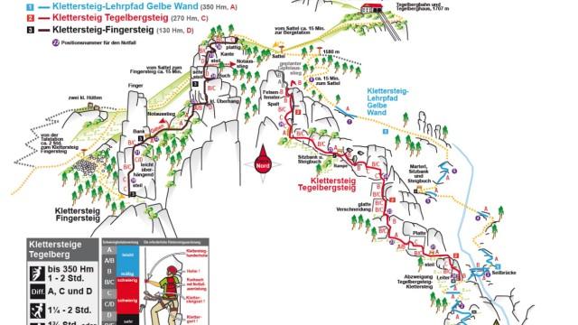 Klettersteige Tegelberg