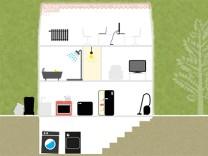 Stromverbrauch