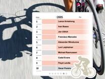 Tour de France Interaktive Grafik