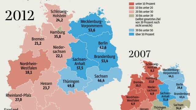 Betreuungsplätze in Deutschland