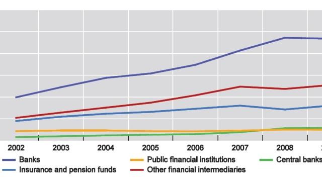 Jahresbericht Schattenbanken