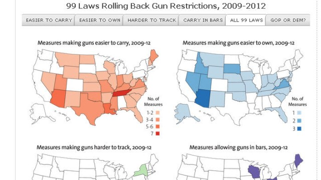 Wie die NRA das Waffenrecht in den USA beeinflusst
