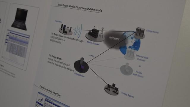 Überwachuhng Finfisher-Entwickler Gamma