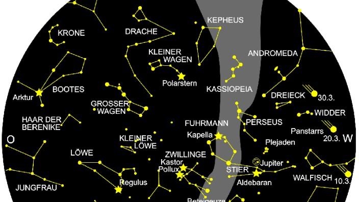 Sternenhimmel im März 2013