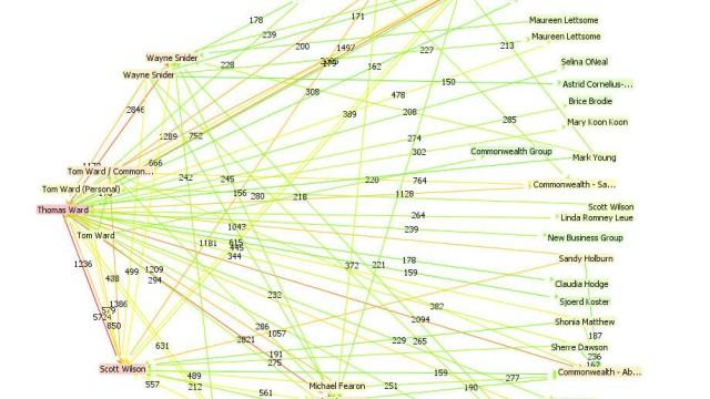SZblog Werkstattbericht zu Offshore-Leaks