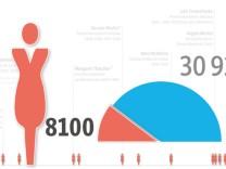 wochengrafik, interaktiv, teaser, grafik, frauen, spitzenpolitik
