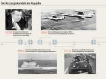Infografik zu Rüstungsskandalen in der Bundesrepublik