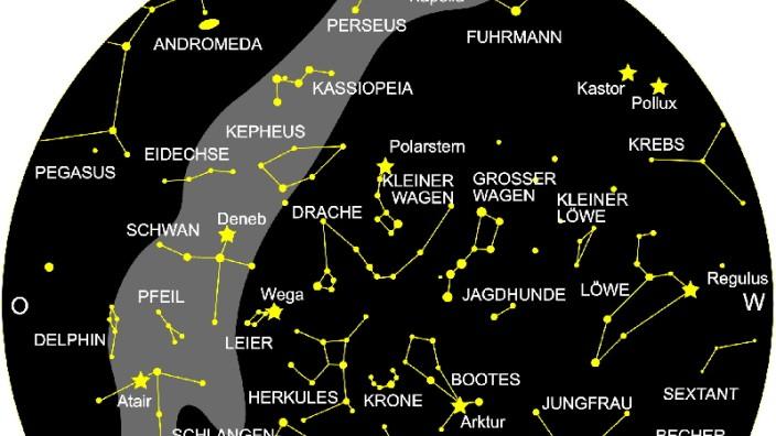 Sternenhimmel im Juni 2013