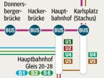 Plan für den Schienenersatzverkehr im August 2013.