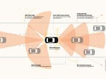 Auto Assistenzsysteme