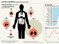 Organspende Grafik