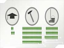 Bildungsrecherche Chancengleichheit