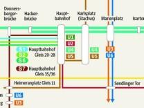 S-Bahn-Grafik
