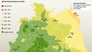 Wetter Wetter in Deutschland