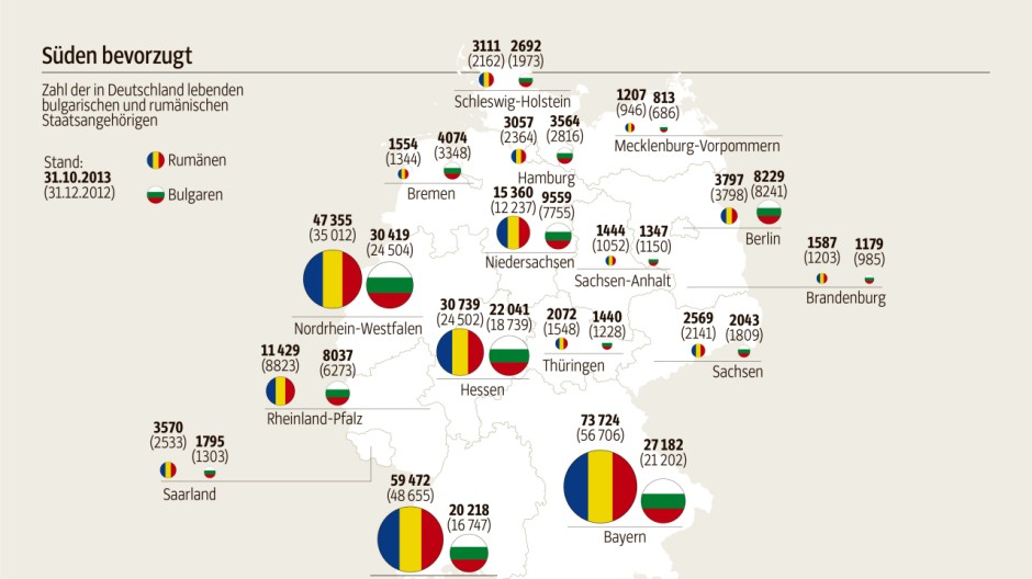 Zuwanderung-Karte Bundesländer