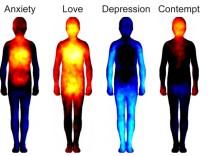 Karte der Gefühle