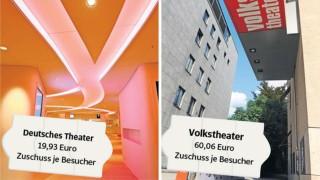 Subventionen Stadt München 2013