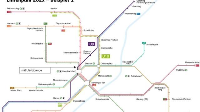 Grafik zur U9 -  Beispiel für Liniennetz