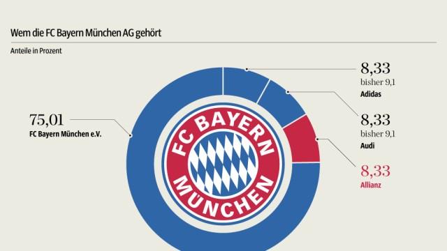 FC Bayern Allianz Arena Ipad
