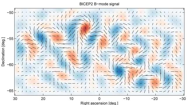 Visualisierung der Gravitationswellen