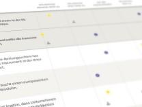 teaser interaktiv wahltesentest
