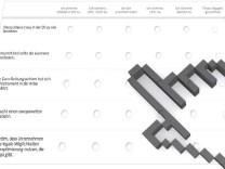 teaser interaktiv grafik wahlthesentest europa