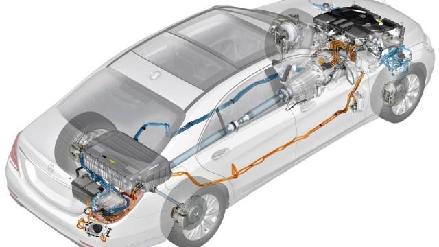 Mercedes S500 Plug-in-Hybrid