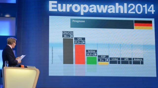 Europawahl 2014 in Deutschland