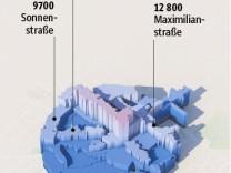 Immobilienpreise 1990
