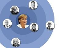 Angela Merkel Machtzirkel Einflüsterer