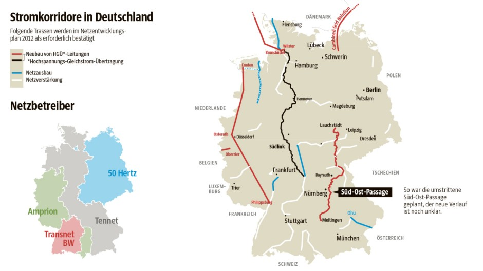Politik Süd-Ost-Stromautobahn