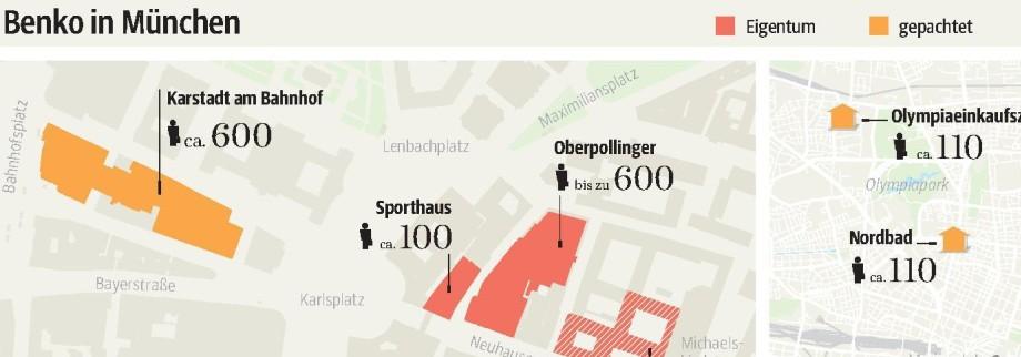 München Karstadt-Filialen in München