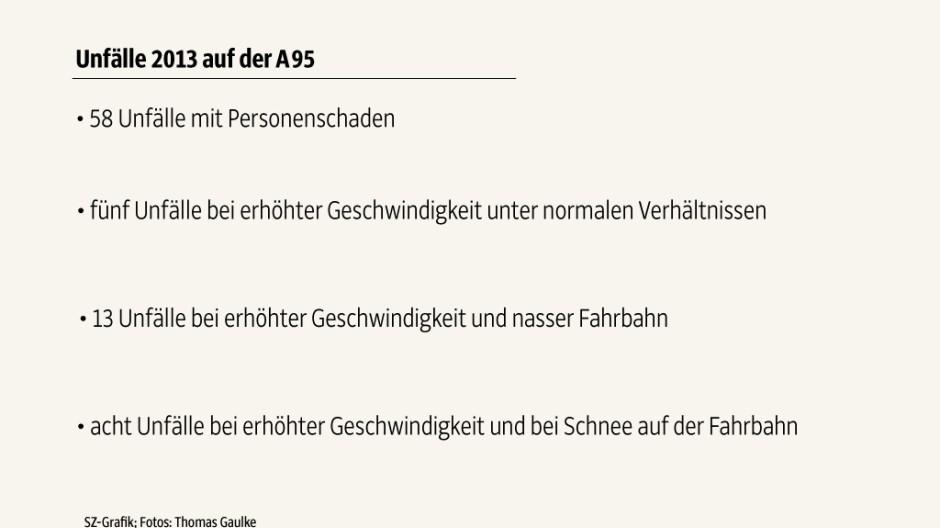 Bayern Mit Vollgas ins Verderben